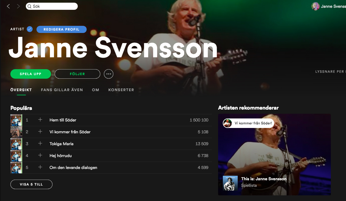 Spotify-1500000-HTS